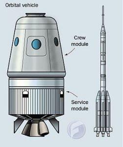 ISRO human spaceflight mission