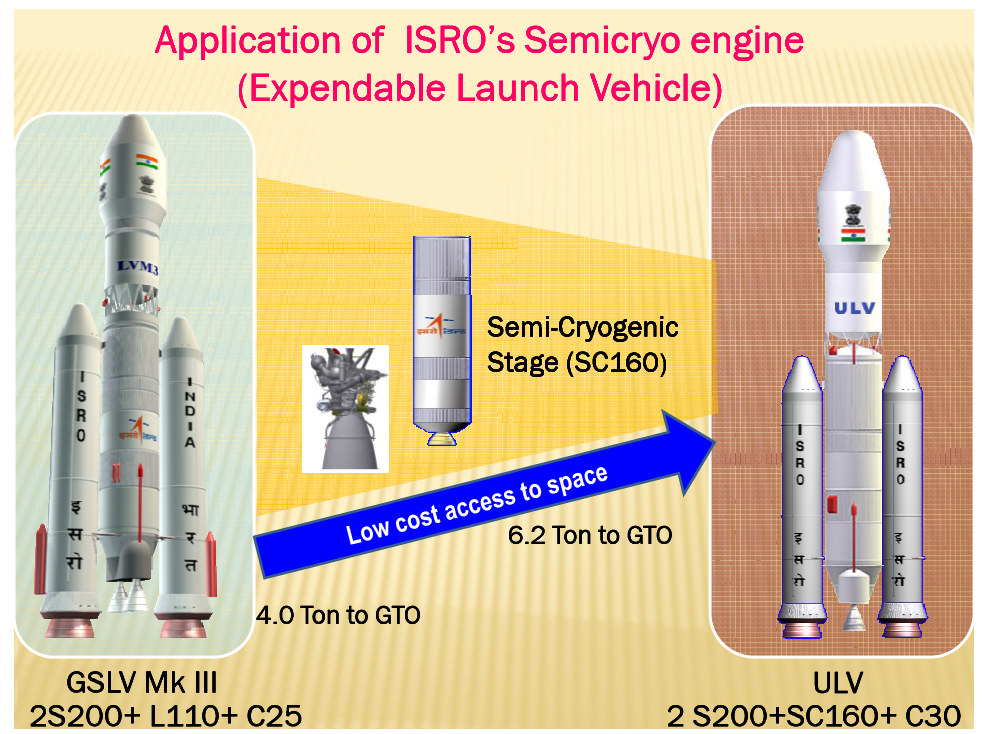 Illustration of how ISRO's semi cryo engine may operate.